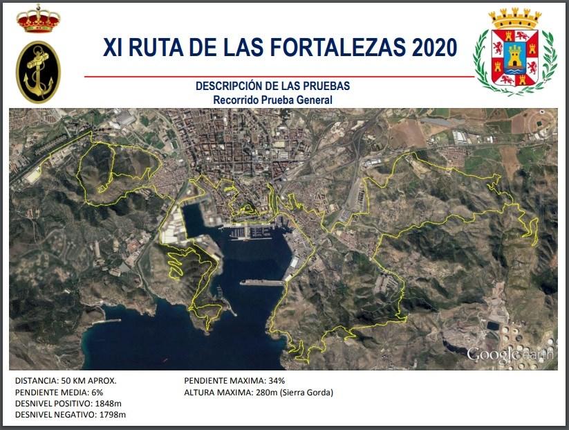 ruta-fortalezas.jpg