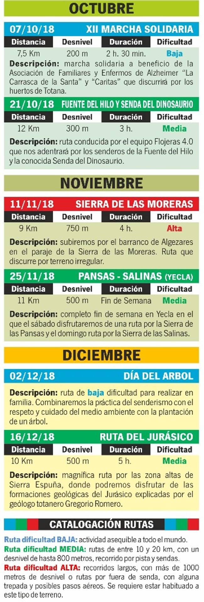 CALENDARIO-CLUB-SENDERISTA-totana-2018-2019-02.jpg